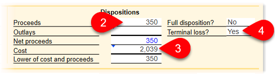 Dispositions terminal loss question