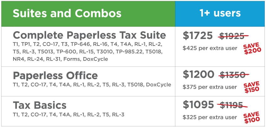 Save up to $200 on the TaxCycle Suite