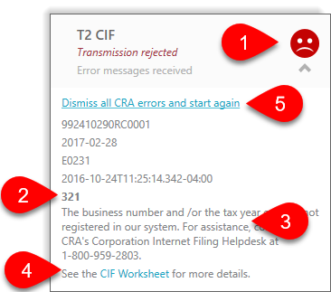 Rejected T2 CIF transmissionion